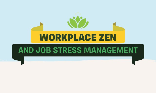 management and work place