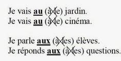 Articoli contratti francese