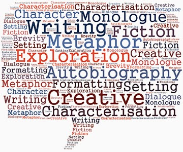 creative writing piece on identity Creative writing piece on identity creative writing piece on identity posted by february 25, 2018 uncategorized 0 @emilyylime55 have you done your ap government essay.