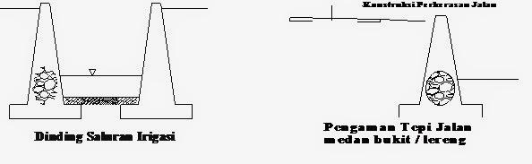 panduan praktis pemasangan tpt palito piaman