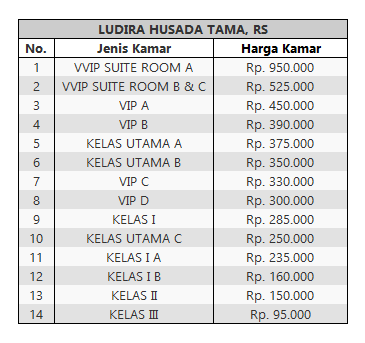 tarif RS LUDIRA HUSADA TAMA Yogyakarta