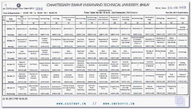 sylabus for b e 1st sem csvtu Csvtu syllabus csvtu bhilai results csvtu bhilai results 2016 diploma and be semester sambalpur university + 3 arts ,commerce,science 1st sem results 2018.