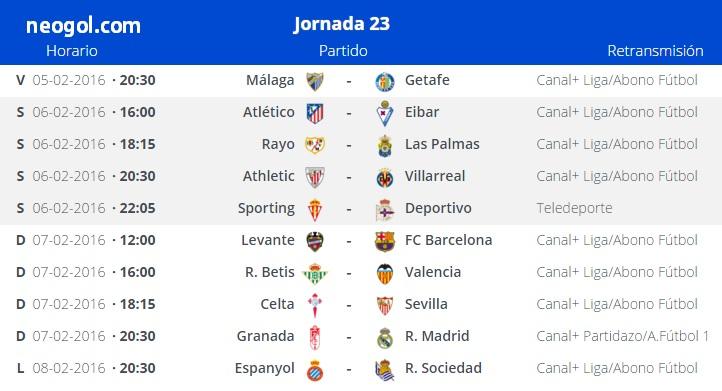 Partidos jornada 23 liga espa ola bbva 2016 liga Horario de partidos de hoy