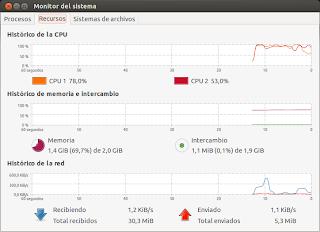 Forzar a Ubuntu a liberar RAM, task killer ubuntu