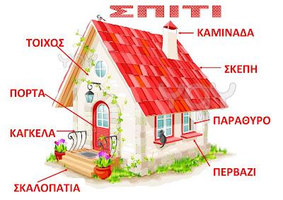 Image result for μαθαινω τα μερη του σπιτιου