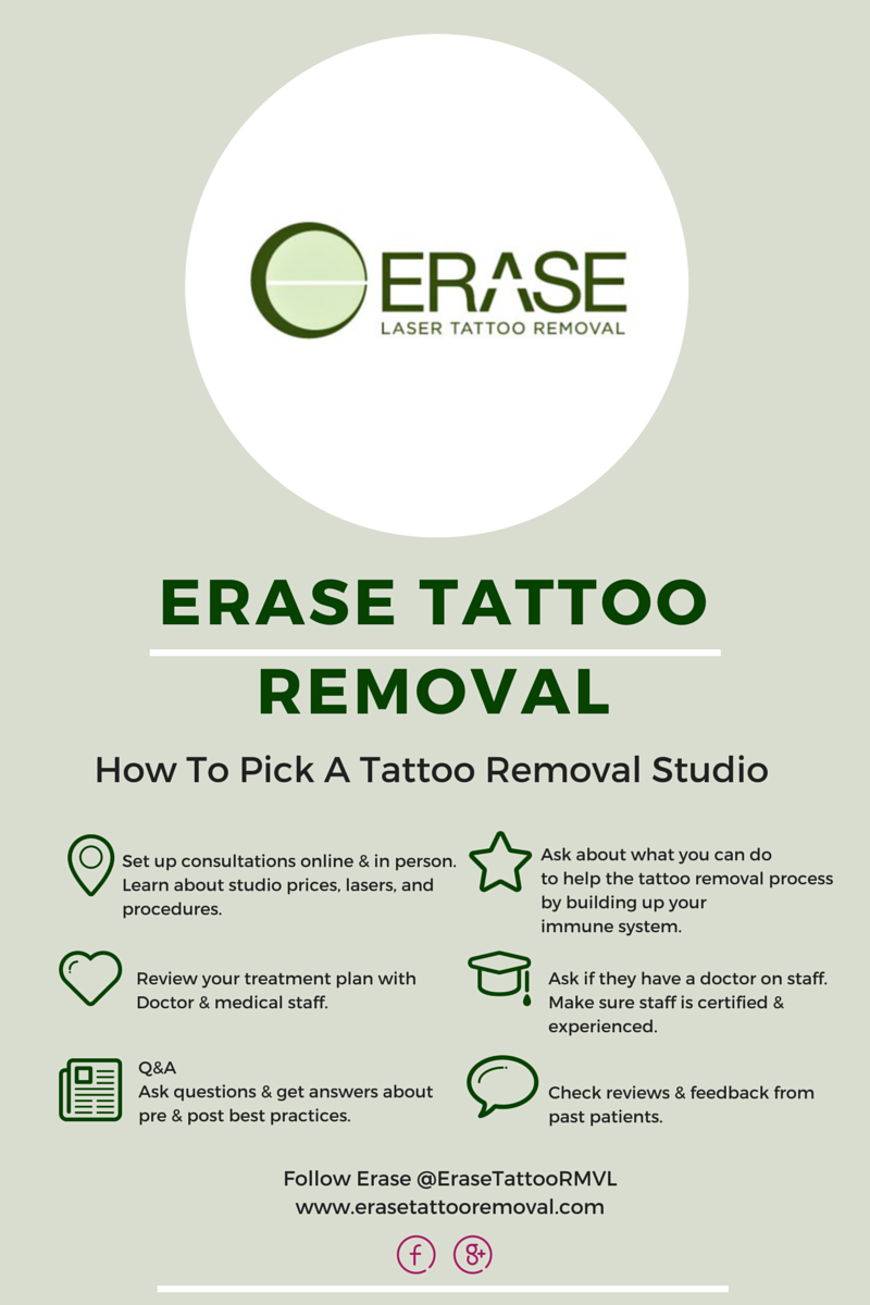 Erase Tattoo Removal: How To Pick A Tattoo Removal Studio