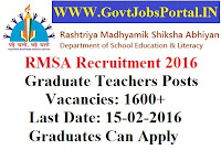 TEACHERS ELIGIBILITY TEST 2016 FOR 1600+ GRADUATE TEACHERS POSTS