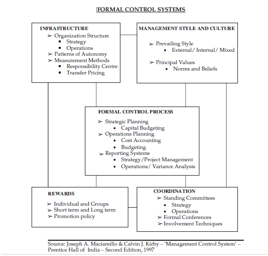 case study on capital budgeting in india Financial management - capital budgeting - notes - finance , study notes for business administration banaras hindu university.
