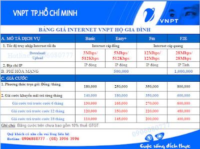 Cáp  Quang VNPT Quận 2