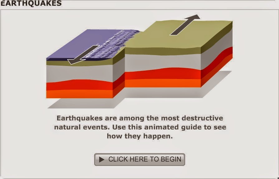 http://news.bbc.co.uk/nol/shared/spl/hi/in_depth/nature_guides/swf/earthquake_aug09_466.swf