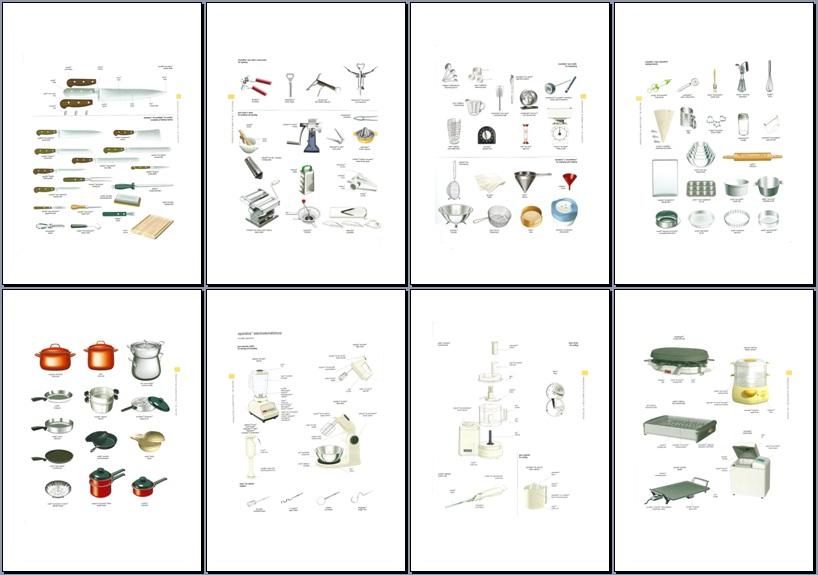 Ingl s l xico completo sobre productos alimenticios y cocina for Utensilios de cocina ingles