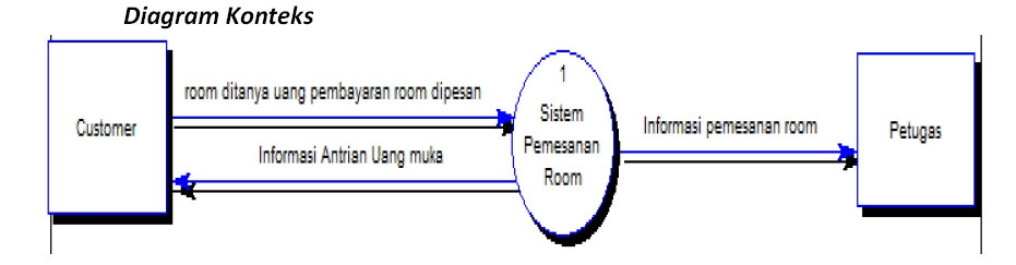 Flow wall dream garage systemdream garage silver by flowwall diagram konteks dan erd images how to guide and refrence ccuart Image collections