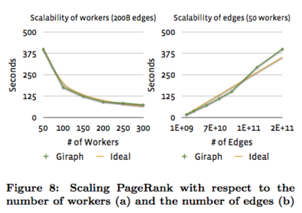 original pagerank thesis The pagerank thesis (the bold lines show the extra weight given to links from  important  ity matrix moves further from the web's original hyperlink structure.