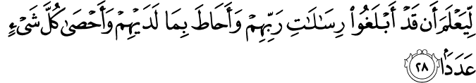 Surat Al-Jin Ayat 28
