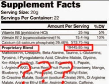τι είναι το proprietary blend