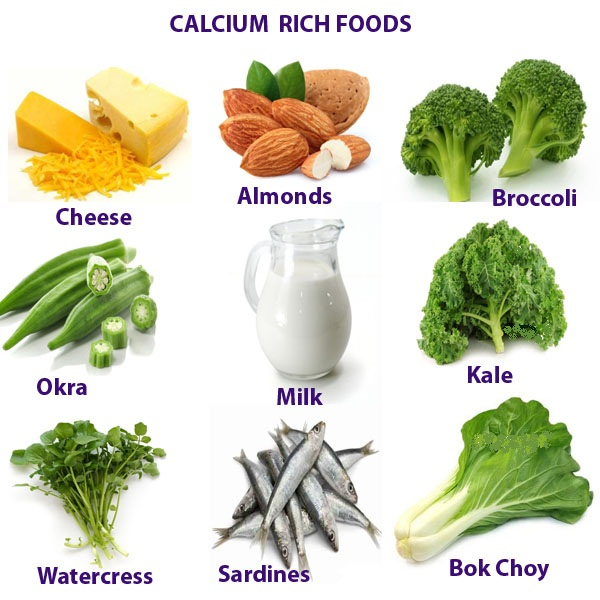 B Vitamin Deficiency and Natural Dietary Sources B Vitamin Deficiency and Natural Dietary Sources new pictures