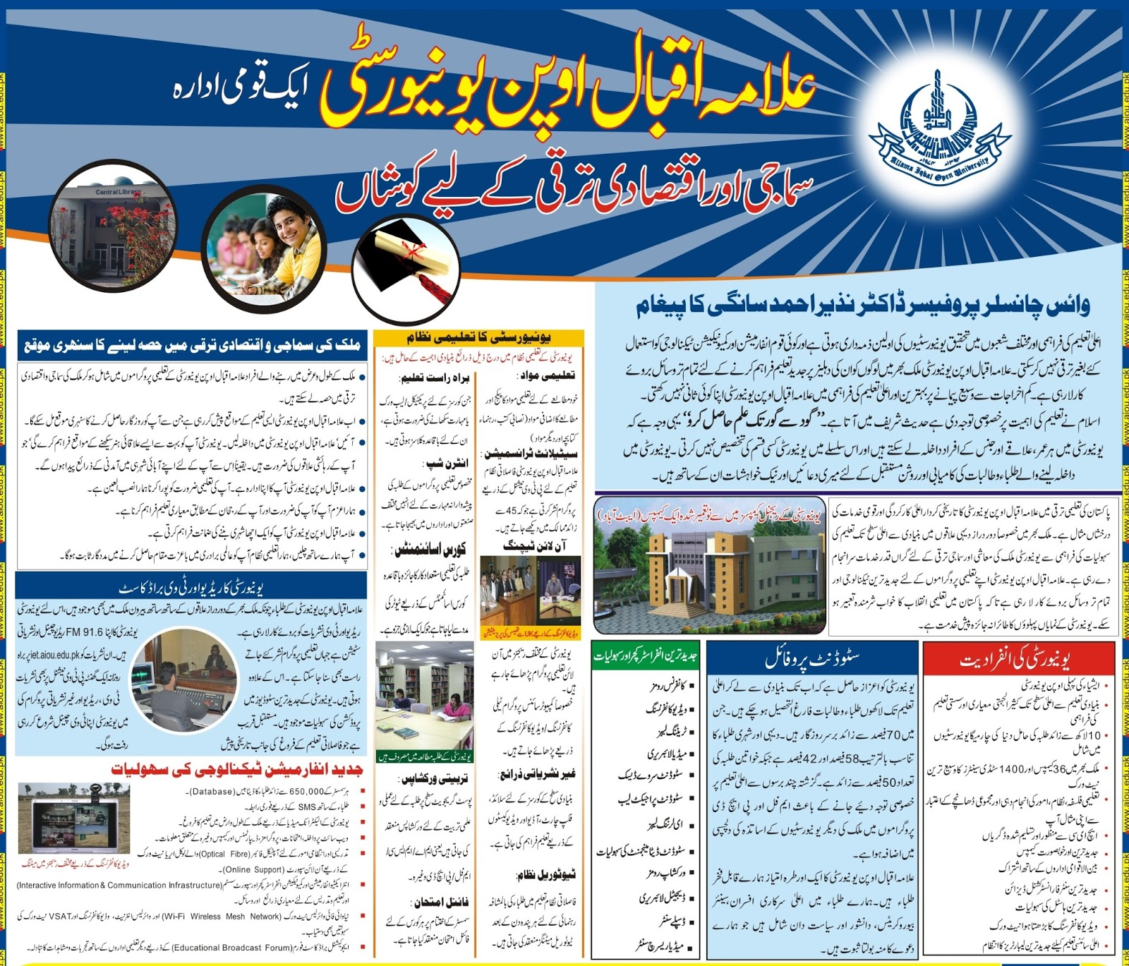 Allama Iqbal Open University AIOU Spring Admission 2013-14