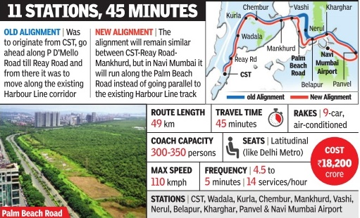 Twenty22 India On The Move High Speed Cst Panvel Rail Line Snippets
