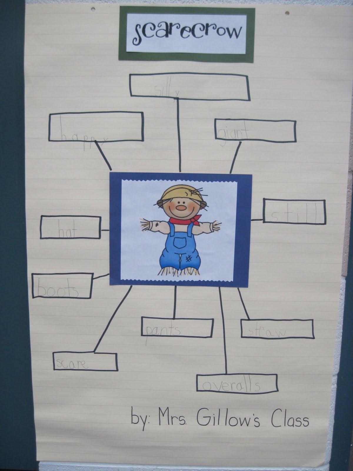 Funky first grade fun literacy anchor charts saturday november 5 2011 ccuart Choice Image