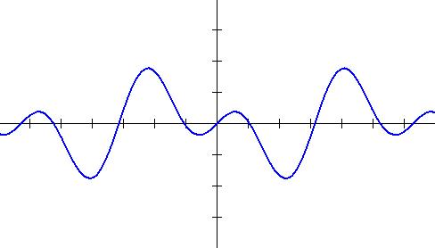 Analog Signal And Data