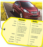 For the Segment The entrylevel sedan (sub4 metre) is a uniquely Indian .