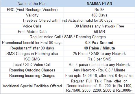 BSNL Karnataka Namma Plan Tariff