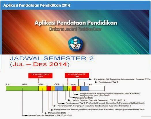 Jadwal Penerbitan SKTP Guru Juli- Desember 2014