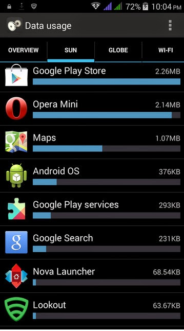 Sun Cellular Free Mobile Internet
