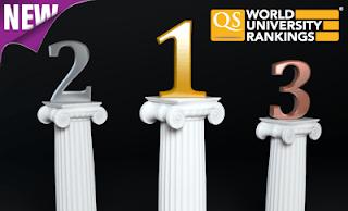 UKM di tangga ke 31 QS kedudukan universiti dunia