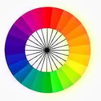 Melihat kode warna blog