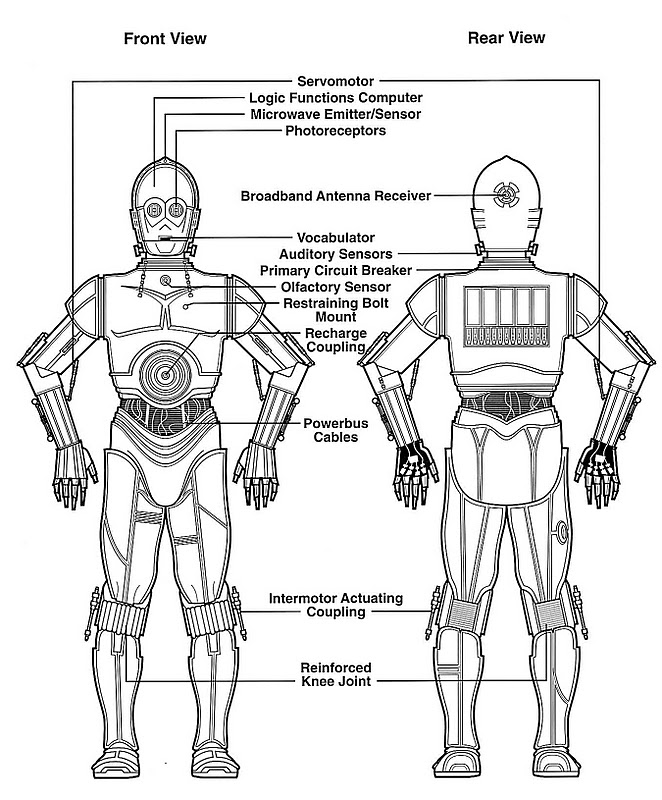 star wars essential guide to droids pdf