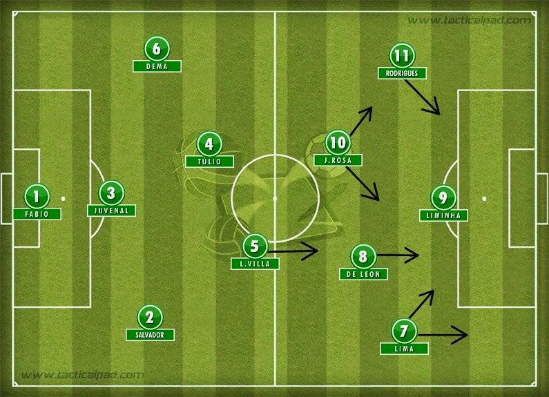 матчей за сборную Бразилии