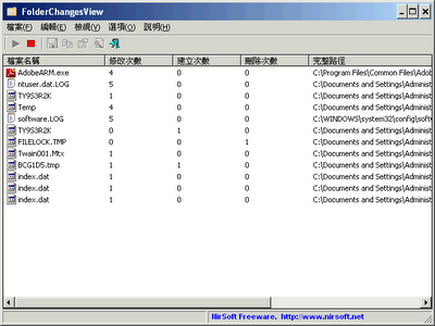 監控紀錄磁碟區或資料夾的異動,FolderChangesView V1.63 繁體中文綠色免安裝版!