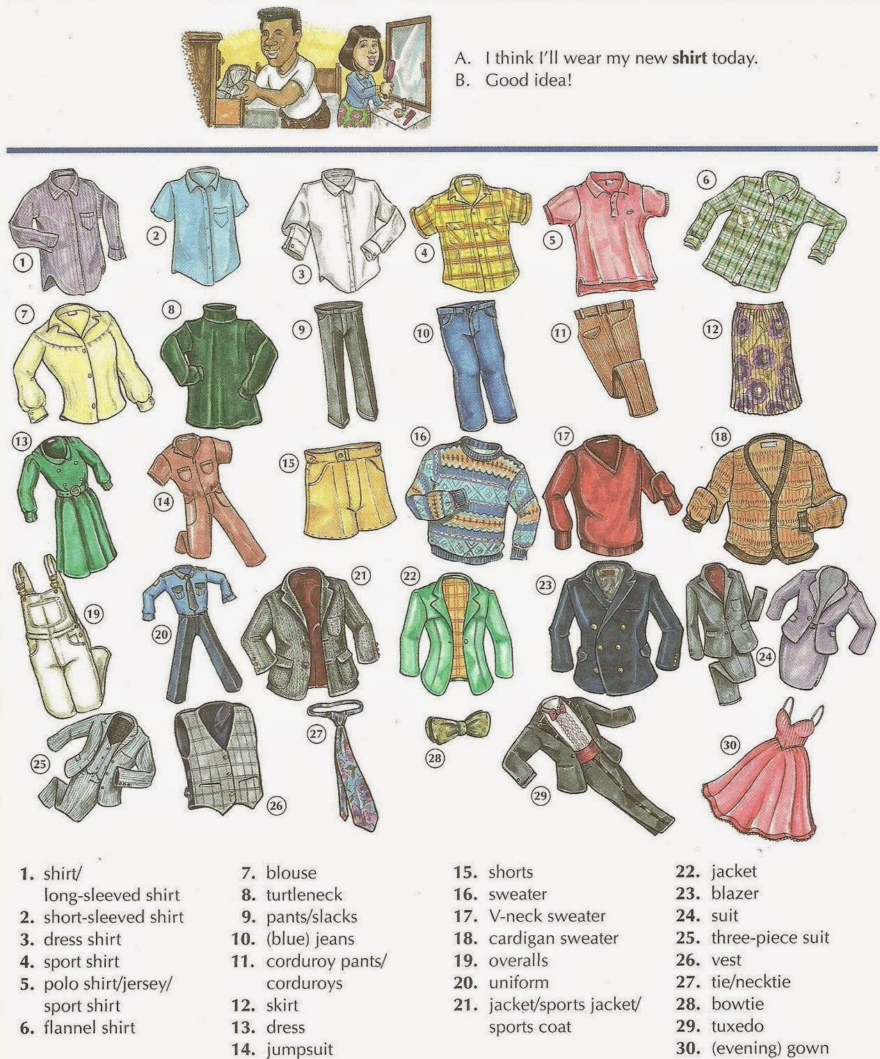 Men's and Women's Clothes Vocabulary and Fashion List ...