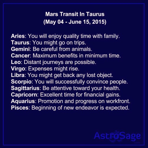 Mars transit in Taurus will affect your life directly or indirectly.