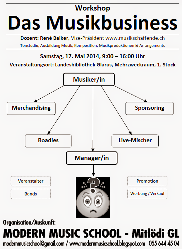 "Workshop ""Das Musikbusiness"""