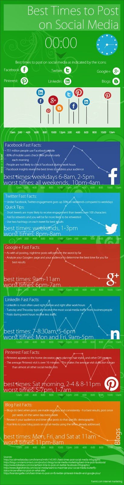 infografia-mejor-horario-publicar-contenido-redes-sociales-somos-marc