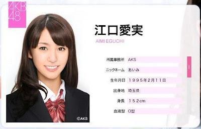 AKB48 江口愛實