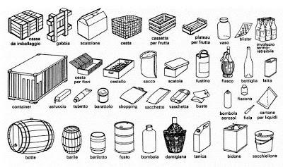 riciclo imballaggi