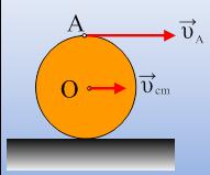 Ένα τρίωρο επαναληπτικό διαγώνισμα στη Φυσική Γ΄Τάξης 2013