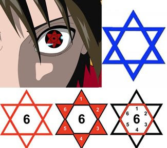 Illuminatis dans les mangas ? Sasuke-Sharingan-666