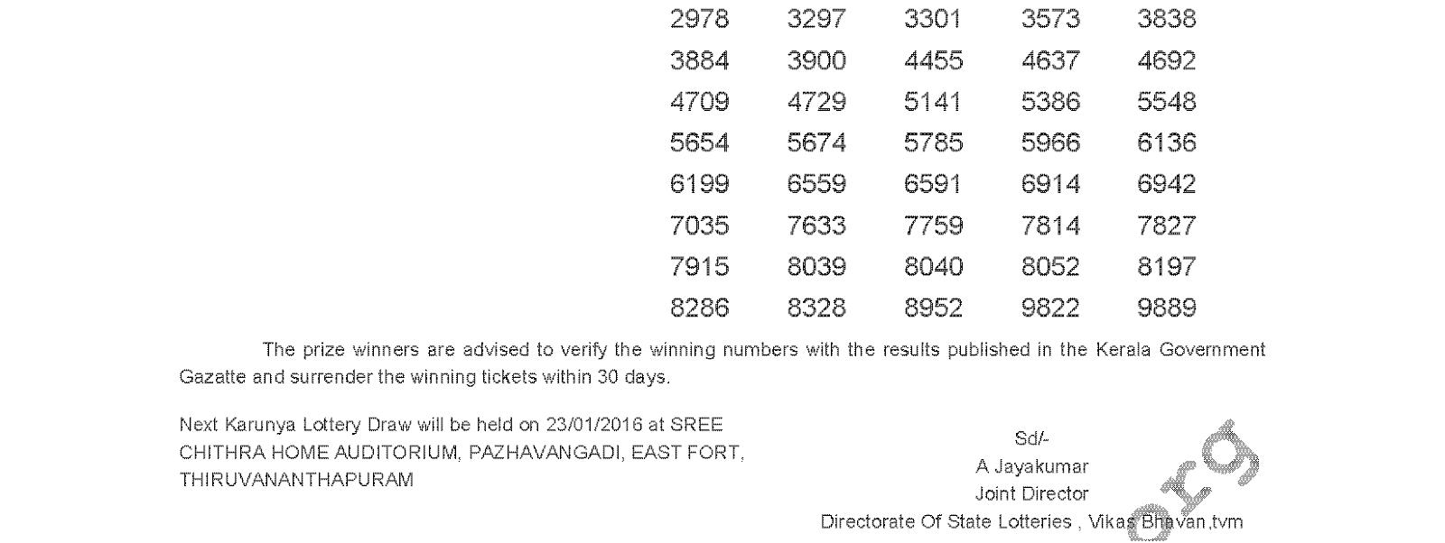 KARUNYA Lottery KR 224 Result 16-01-2016