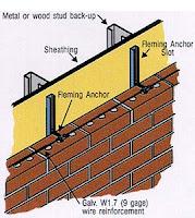 Brick Anchors2
