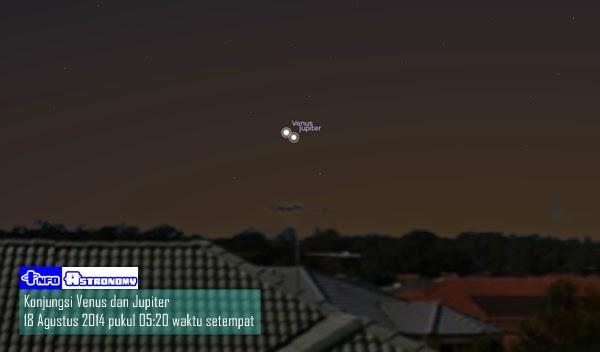 Planet Jupiter dan Venus Bakal Bersebelahan
