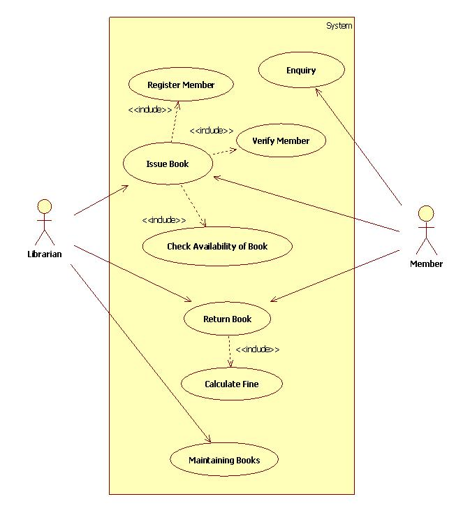 Formal Specification of UML Use Case Diagram - international