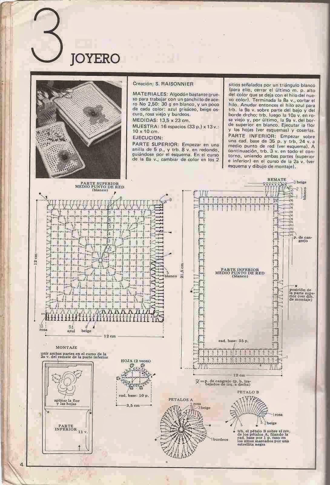 Patrón de Joyero a Crochet
