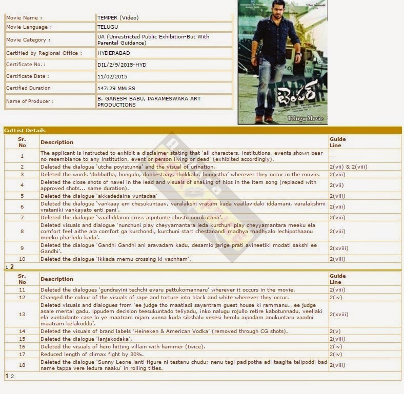 Temper Movie Deleted Dialogues Scenes Censor Board