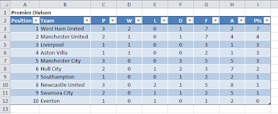 Excel soccer league table generator