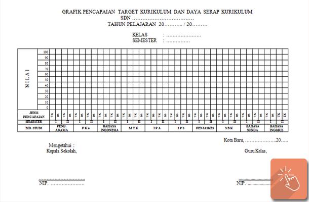 Contoh Format Grafik Pencapaian Target Kurikulum dan Daya Serap Kurikulum