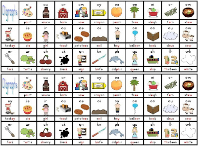 Image Digraph Desk Strips PDF file Clever Classroom